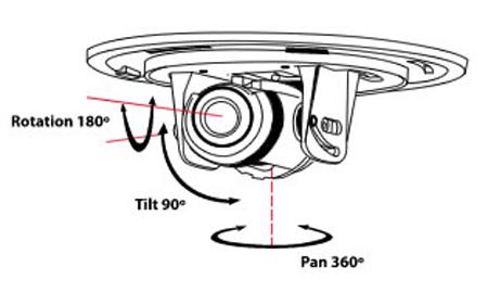 low pro diagram - Low-Pro Dome