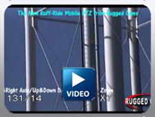 ruff ride video footage img - Ruff Ride Analog PTZ Camera