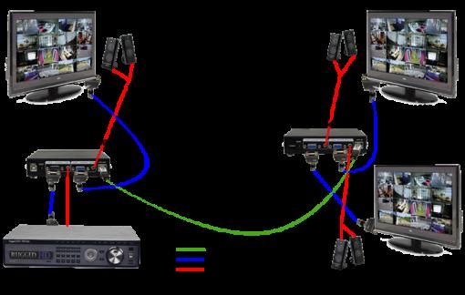 vga extender main img 510x324 - VGA Monitor Extender