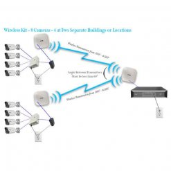 IMAGE: 8 Camera Wireless Kit