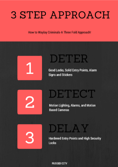 Deter - How To Deter Criminals - A 3 Step Approach