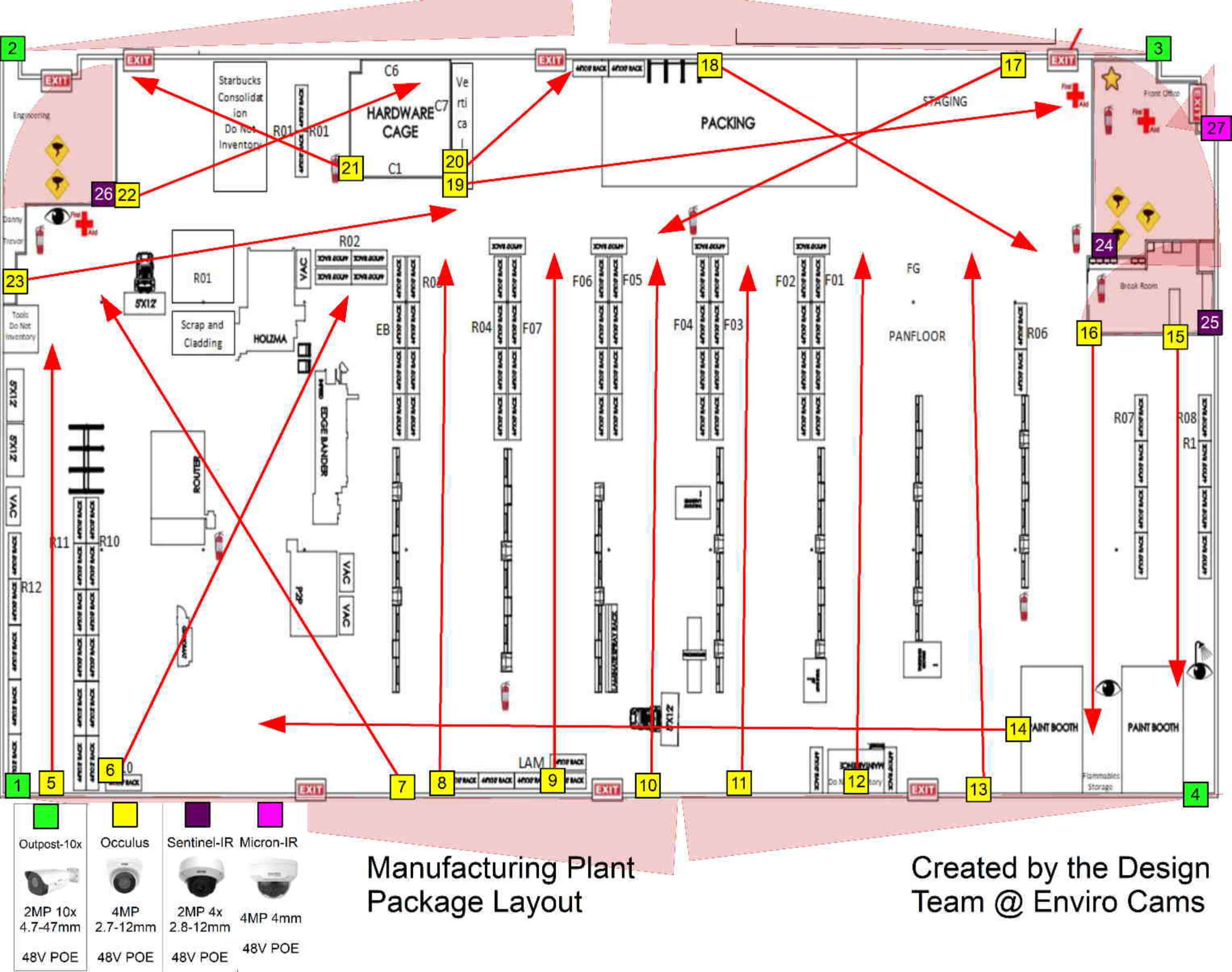 ManufacturingPlant - Cameras Reduce Warehousing & Manufacturing Losses