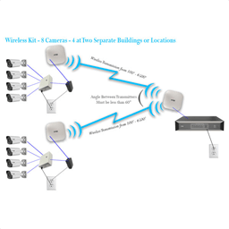 Outdoor Wireless Components