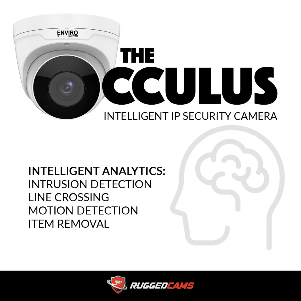 Intelligent security camera with smart analytics intrusion detection line crossing motion detection item removal